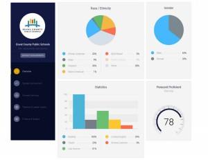 Info Chart - Duval